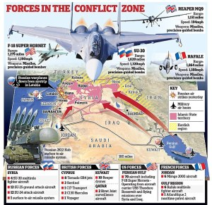 01R_RUSSIAN AIRSTRIKES SYRIA test