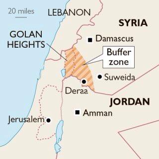 Israel buffer