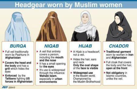 Hijabiworld
